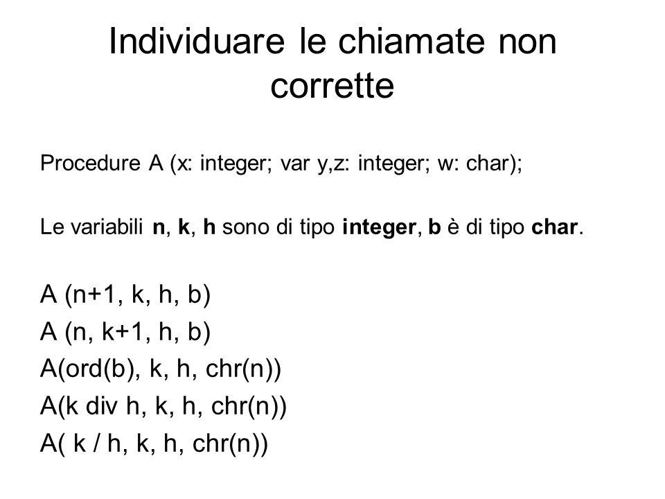 Individuare le chiamate non corrette Procedure A (x: integer; var y,z: integer; w: char); Le variabili n, k, h sono di tipo integer, b è di tipo char.