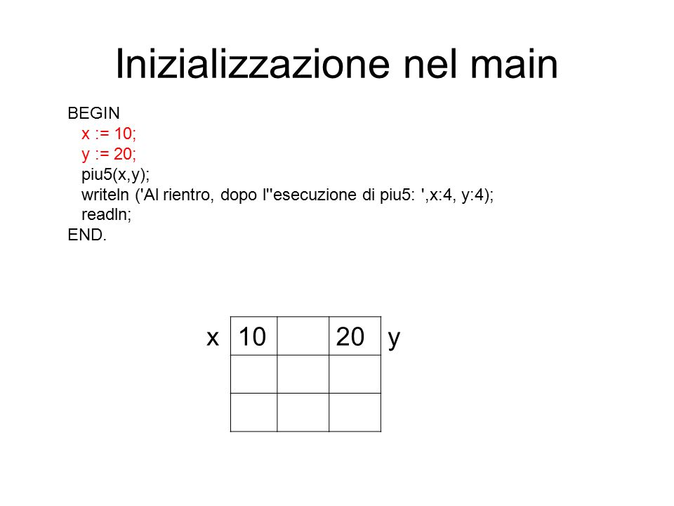 Inizializzazione nel main x1020y BEGIN x := 10; y := 20; piu5(x,y); writeln ( Al rientro, dopo l esecuzione di piu5: ,x:4, y:4); readln; END.