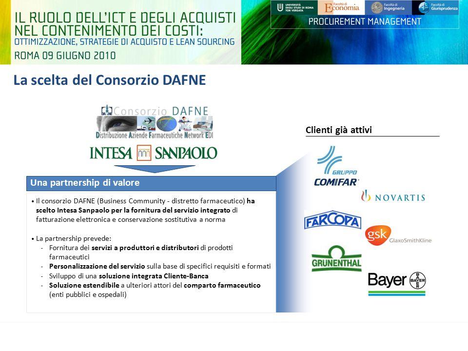 La scelta del Consorzio DAFNE Il consorzio DAFNE (Business Community - distretto farmaceutico) ha scelto Intesa Sanpaolo per la fornitura del servizio