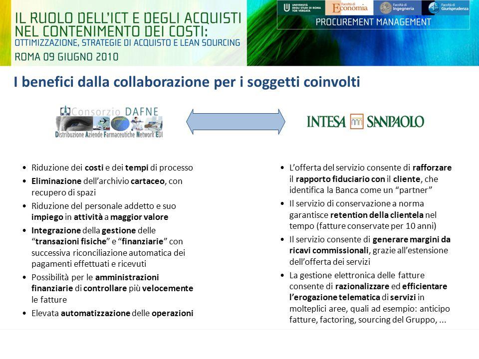 I benefici dalla collaborazione per i soggetti coinvolti Riduzione dei costi e dei tempi di processo Eliminazione dell'archivio cartaceo, con recupero