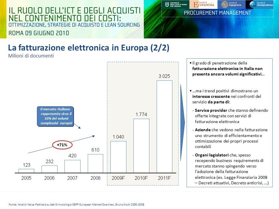La fatturazione elettronica in Europa (2/2) +71% Il mercato Italiano rappresenta circa il 10% dei volumi complessivi europei Fonte: Analisi Value Part