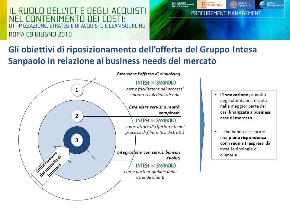 Gli obiettivi di riposizionamento dell'offerta del Gruppo Intesa Sanpaolo in relazione ai business needs del mercato L'innovazione prodotta negli ulti