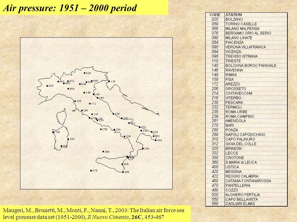 Air pressure: 1951 – 2000 period Maugeri, M., Brunetti, M., Monti, F., Nanni, T., 2003: The Italian air force sea level pressure data set (1951-2000), Il Nuovo Cimento, 26C, 453-467