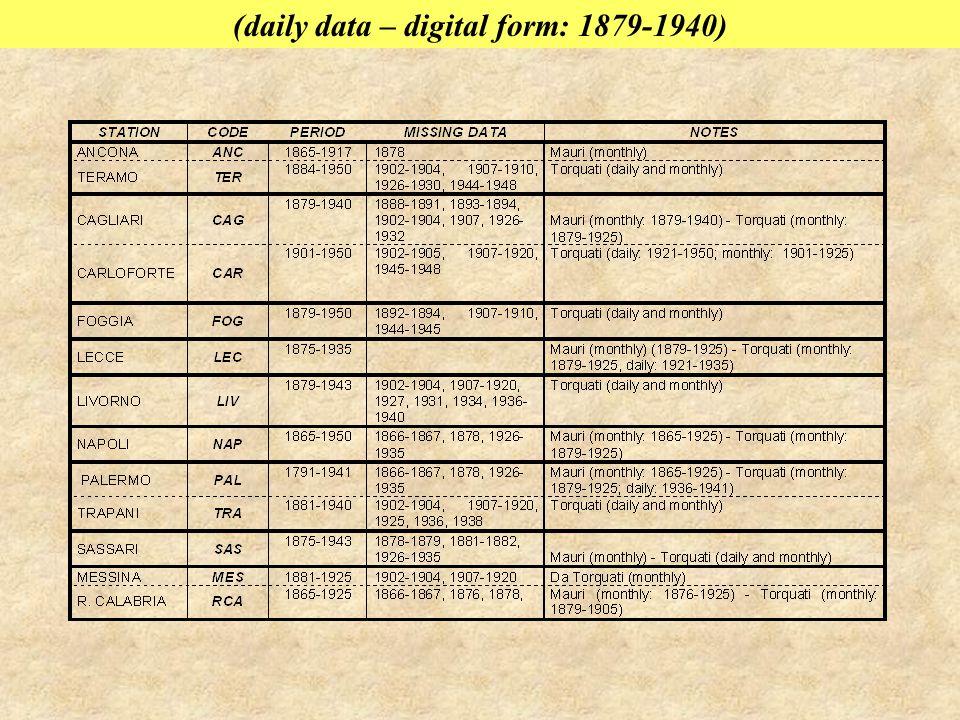 (daily data – digital form: 1879-1940)