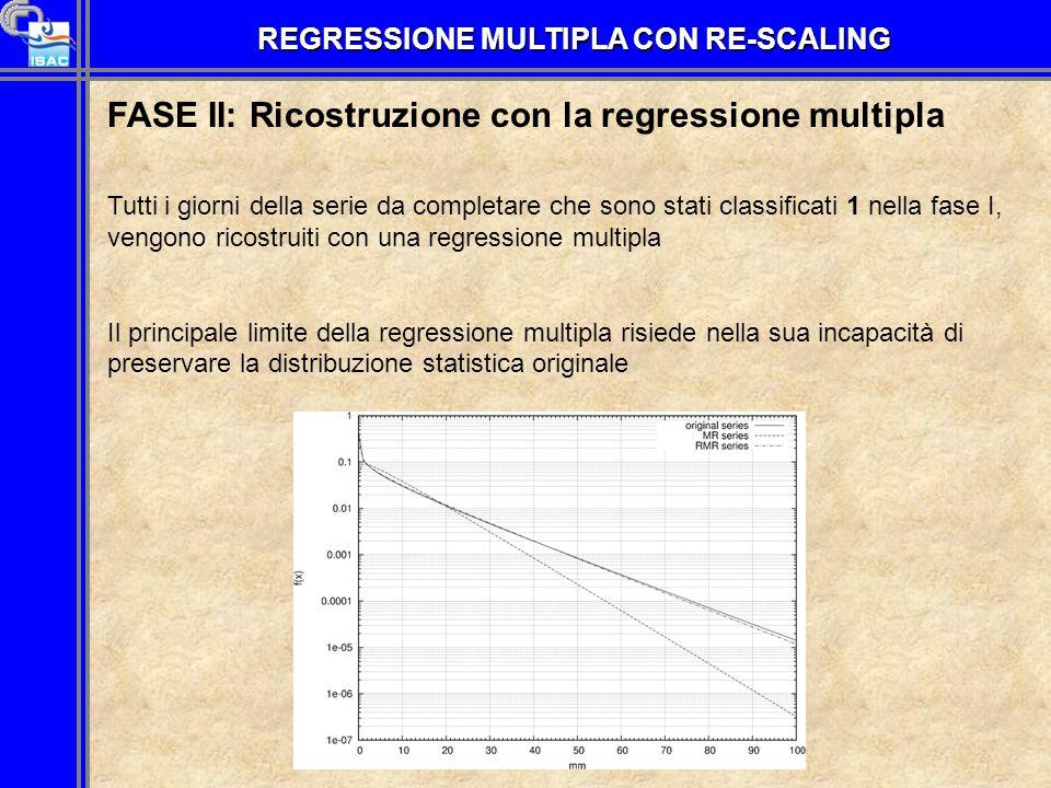 REGRESSIONE MULTIPLA CON RE-SCALING FASE II: Ricostruzione con la regressione multipla Tutti i giorni della serie da completare che sono stati classificati 1 nella fase I, vengono ricostruiti con una regressione multipla Il principale limite della regressione multipla risiede nella sua incapacità di preservare la distribuzione statistica originale