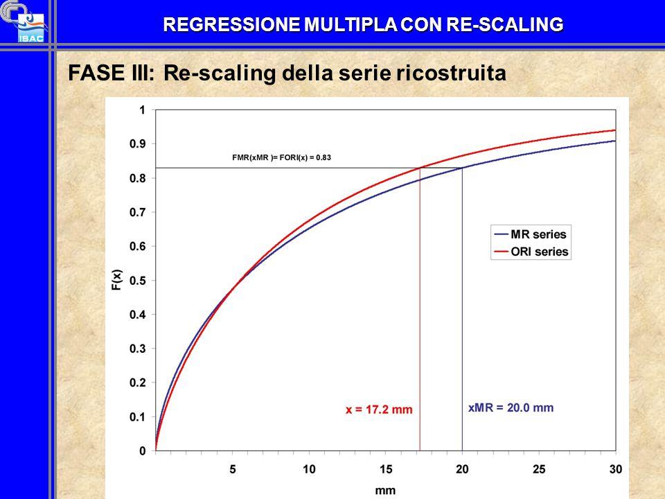 REGRESSIONE MULTIPLA CON RE-SCALING FASE III: Re-scaling della serie ricostruita