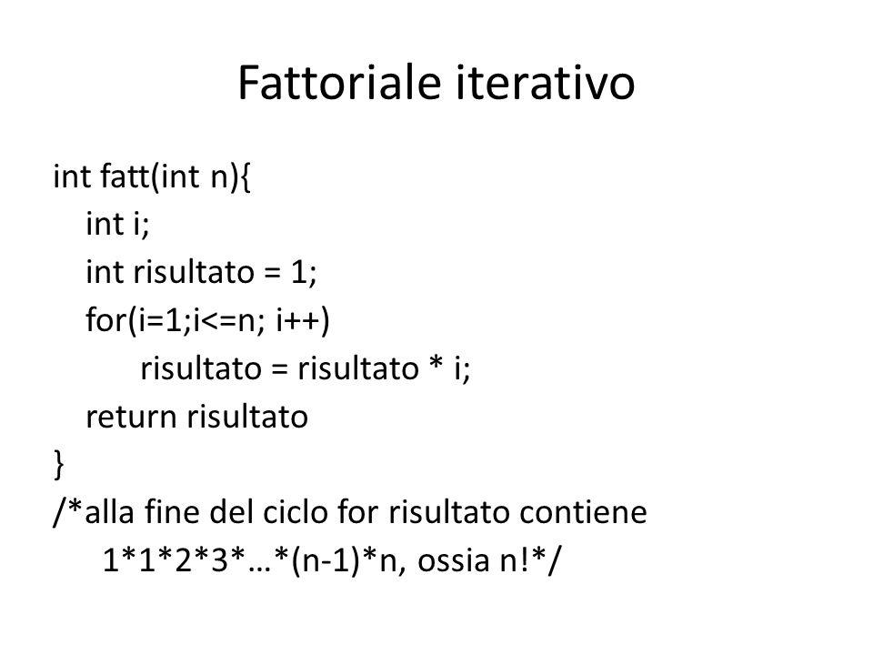 Fattoriale iterativo int fatt(int n){ int i; int risultato = 1; for(i=1;i<=n; i++) risultato = risultato * i; return risultato } /*alla fine del ciclo for risultato contiene 1*1*2*3*…*(n-1)*n, ossia n!*/