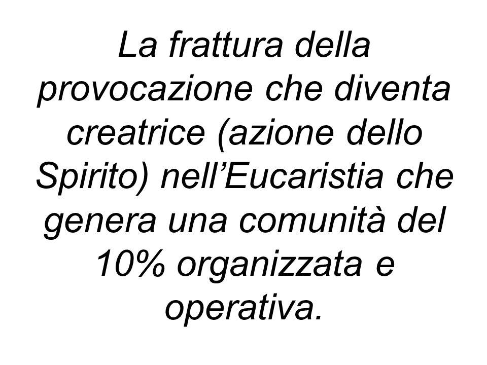 La frattura della provocazione che diventa creatrice (azione dello Spirito) nell'Eucaristia che genera una comunità del 10% organizzata e operativa.