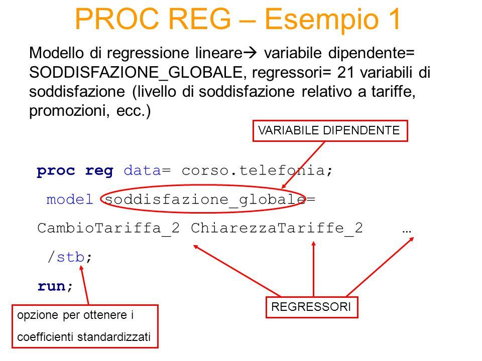 PROC REG – Esempio 1 Modello di regressione lineare  variabile dipendente= SODDISFAZIONE_GLOBALE, regressori= 21 variabili di soddisfazione (livello di soddisfazione relativo a tariffe, promozioni, ecc.) proc reg data= corso.telefonia; model soddisfazione_globale= CambioTariffa_2 ChiarezzaTariffe_2 … /stb; run; VARIABILE DIPENDENTE REGRESSORI opzione per ottenere i coefficienti standardizzati