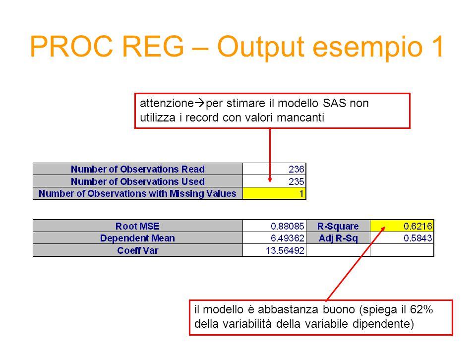 PROC REG – Output esempio 1 attenzione  per stimare il modello SAS non utilizza i record con valori mancanti il modello è abbastanza buono (spiega il 62% della variabilità della variabile dipendente)