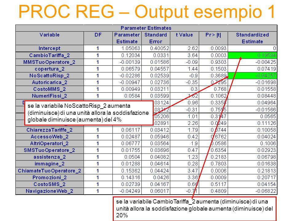 PROC REG – Output esempio 1 se la variabile CambioTariffa_2 aumenta (diminuisce) di una unità allora la soddisfazione globale aumenta (diminuisce) del 20% se la variabile NoScattoRisp_2 aumenta (diminuisce) di una unità allora la soddisfazione globale diminuisce (aumenta) del 4%