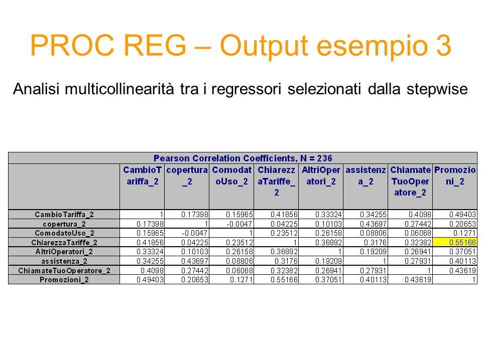 PROC REG – Output esempio 3 Analisi multicollinearità tra i regressori selezionati dalla stepwise