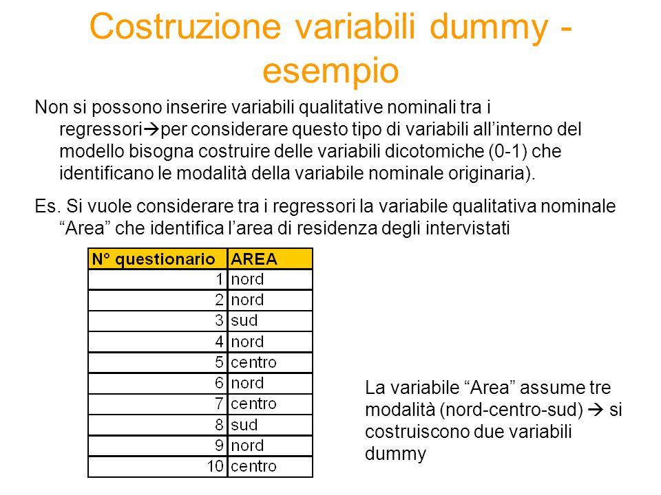 Costruzione variabili dummy - esempio Non si possono inserire variabili qualitative nominali tra i regressori  per considerare questo tipo di variabili all'interno del modello bisogna costruire delle variabili dicotomiche (0-1) che identificano le modalità della variabile nominale originaria).