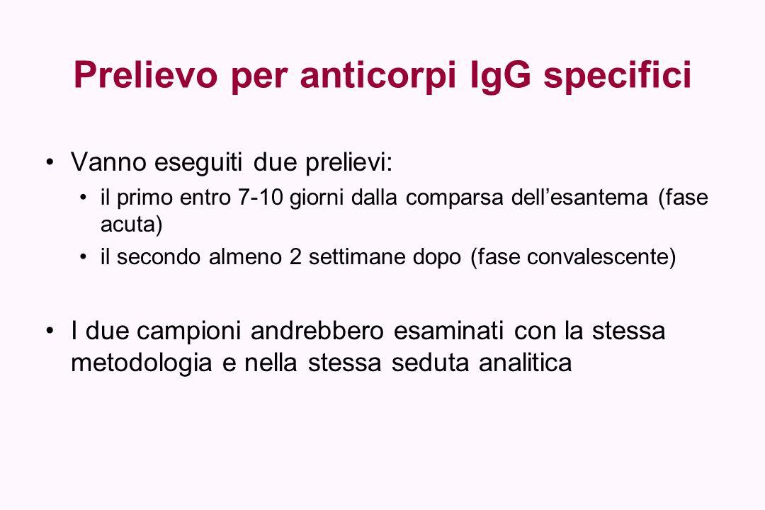 Prelievo per anticorpi IgG specifici Vanno eseguiti due prelievi: il primo entro 7-10 giorni dalla comparsa dell'esantema (fase acuta) il secondo alme