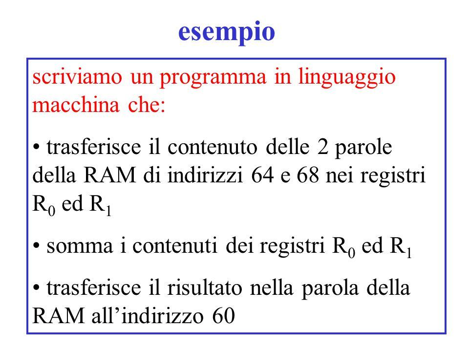 esempio scriviamo un programma in linguaggio macchina che: trasferisce il contenuto delle 2 parole della RAM di indirizzi 64 e 68 nei registri R 0 ed R 1 somma i contenuti dei registri R 0 ed R 1 trasferisce il risultato nella parola della RAM all'indirizzo 60