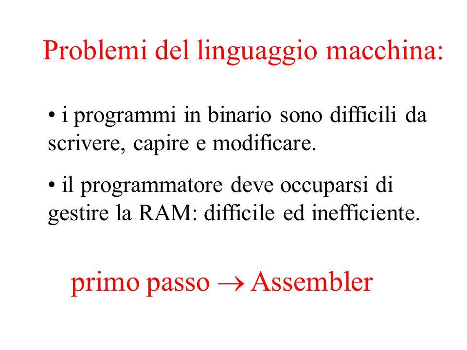 Problemi del linguaggio macchina: i programmi in binario sono difficili da scrivere, capire e modificare. il programmatore deve occuparsi di gestire l