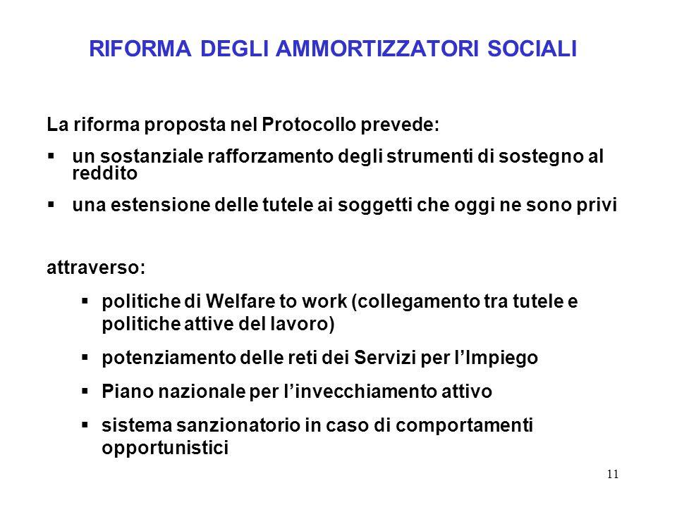11 RIFORMA DEGLI AMMORTIZZATORI SOCIALI La riforma proposta nel Protocollo prevede:  un sostanziale rafforzamento degli strumenti di sostegno al redd