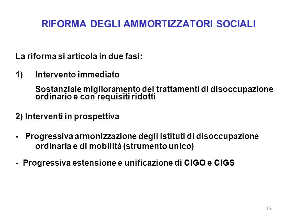 12 RIFORMA DEGLI AMMORTIZZATORI SOCIALI La riforma si articola in due fasi: 1)Intervento immediato Sostanziale miglioramento dei trattamenti di disocc