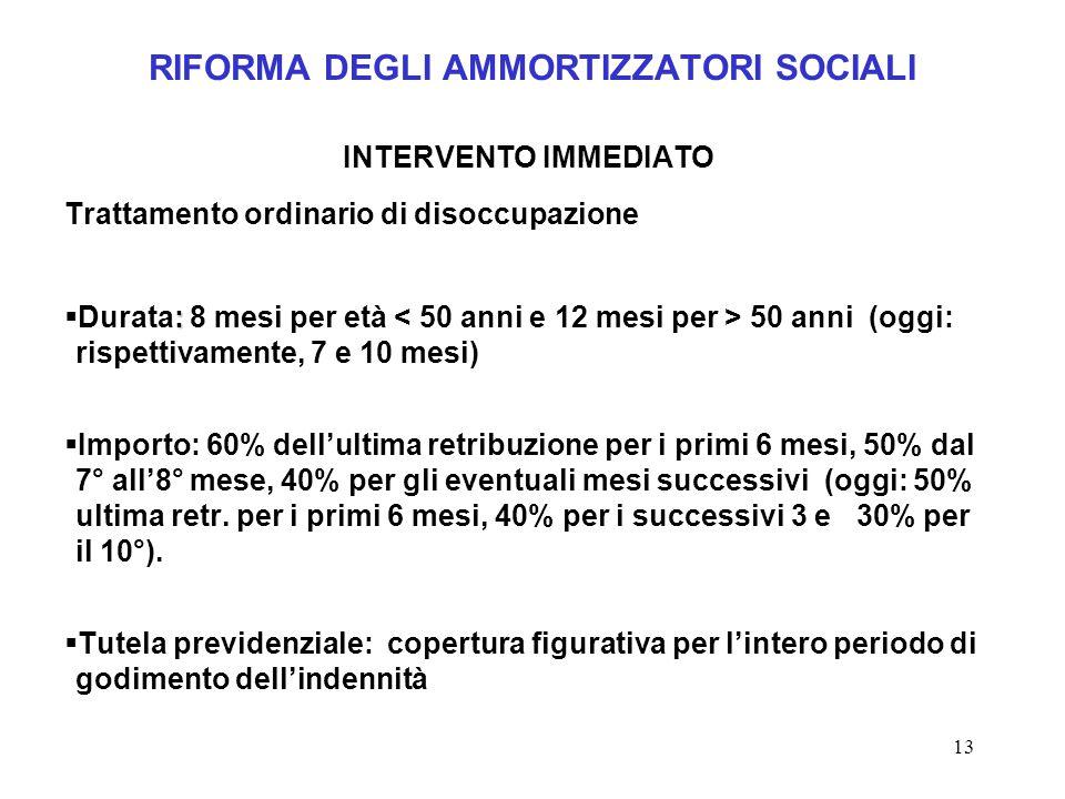 13 RIFORMA DEGLI AMMORTIZZATORI SOCIALI INTERVENTO IMMEDIATO Trattamento ordinario di disoccupazione :  Durata: 8 mesi per età 50 anni (oggi: rispett