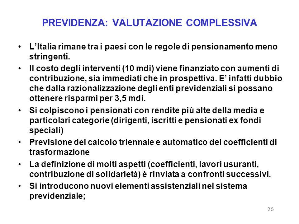 20 PREVIDENZA: VALUTAZIONE COMPLESSIVA L'Italia rimane tra i paesi con le regole di pensionamento meno stringenti. Il costo degli interventi (10 mdi)