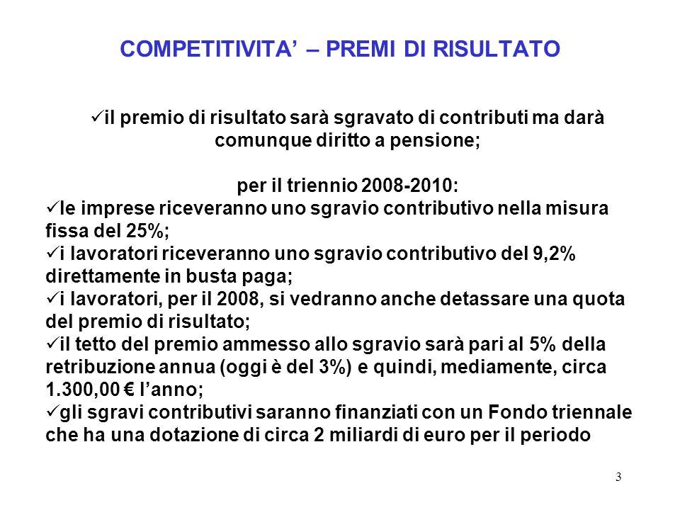 3 COMPETITIVITA' – PREMI DI RISULTATO il premio di risultato sarà sgravato di contributi ma darà comunque diritto a pensione; per il triennio 2008-2010: le imprese riceveranno uno sgravio contributivo nella misura fissa del 25%; i lavoratori riceveranno uno sgravio contributivo del 9,2% direttamente in busta paga; i lavoratori, per il 2008, si vedranno anche detassare una quota del premio di risultato; il tetto del premio ammesso allo sgravio sarà pari al 5% della retribuzione annua (oggi è del 3%) e quindi, mediamente, circa 1.300,00 € l'anno; gli sgravi contributivi saranno finanziati con un Fondo triennale che ha una dotazione di circa 2 miliardi di euro per il periodo