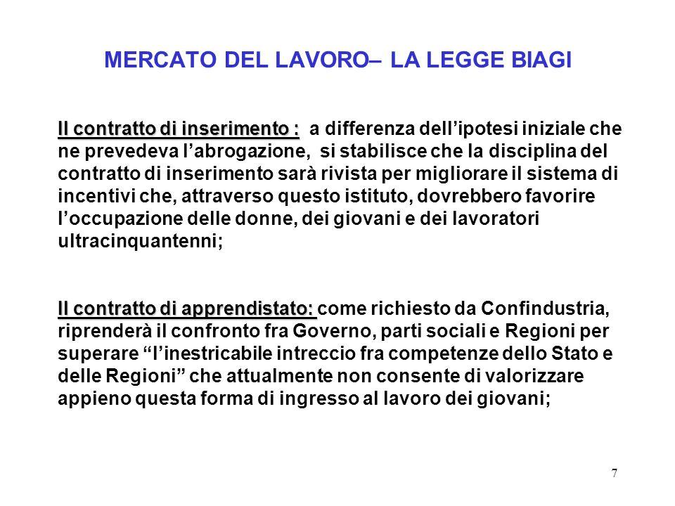 7 MERCATO DEL LAVORO– LA LEGGE BIAGI Il contratto di inserimento : Il contratto di inserimento : a differenza dell'ipotesi iniziale che ne prevedeva l