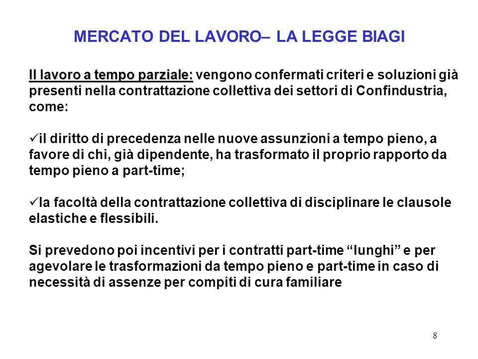 8 MERCATO DEL LAVORO– LA LEGGE BIAGI Il lavoro a tempo parziale: Il lavoro a tempo parziale: vengono confermati criteri e soluzioni già presenti nella