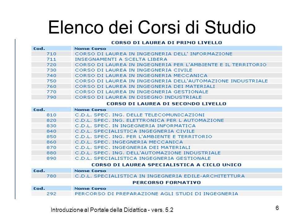 Introduzione al Portale della Didattica - vers. 5.2 6 Elenco dei Corsi di Studio
