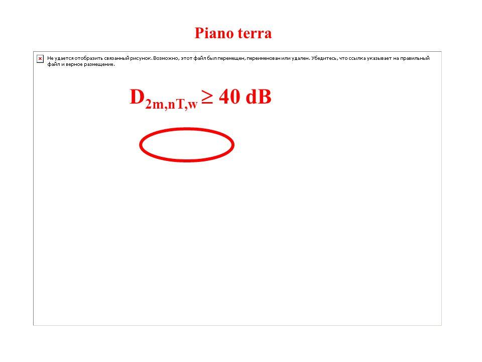 Piano terra D 2m,nT,w  40 dB
