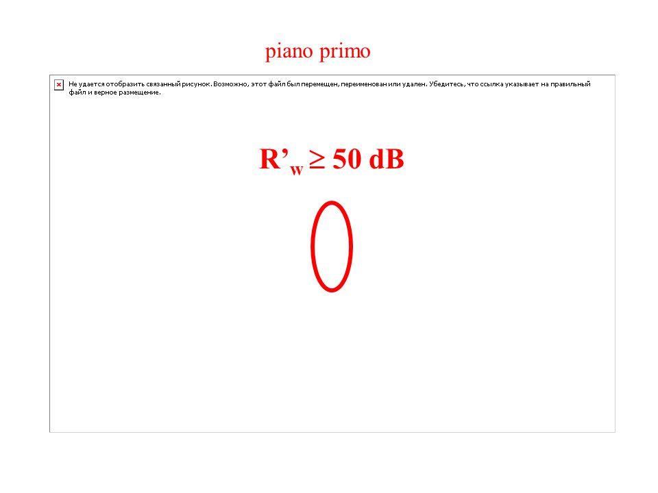 piano primo R' w  50 dB
