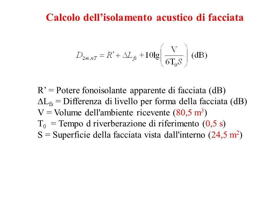 Calcolo dell'isolamento acustico di facciata R' = Potere fonoisolante apparente di facciata (dB)  L fs = Differenza di livello per forma della facciata (dB) V = Volume dell ambiente ricevente (80,5 m 3 ) T 0 = Tempo d riverberazione di riferimento (0,5 s) S = Superficie della facciata vista dall interno (24,5 m 2 )
