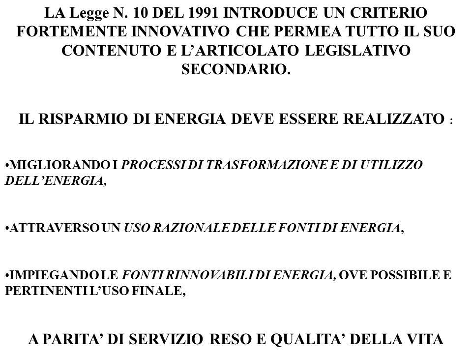 LA Legge N.