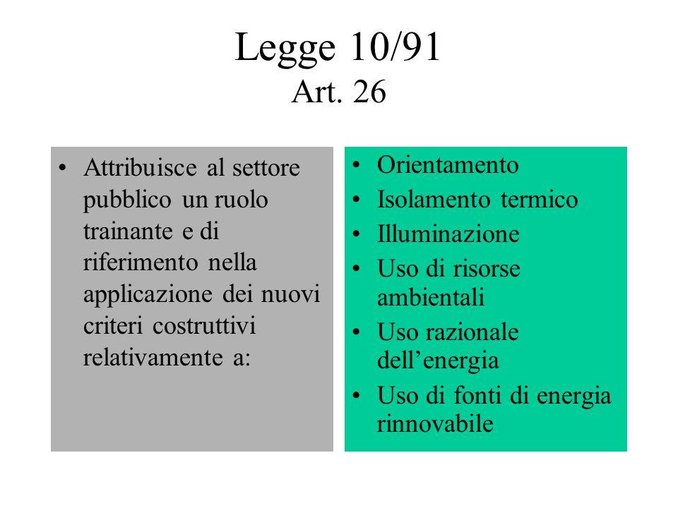 Legge 10/91 Art.