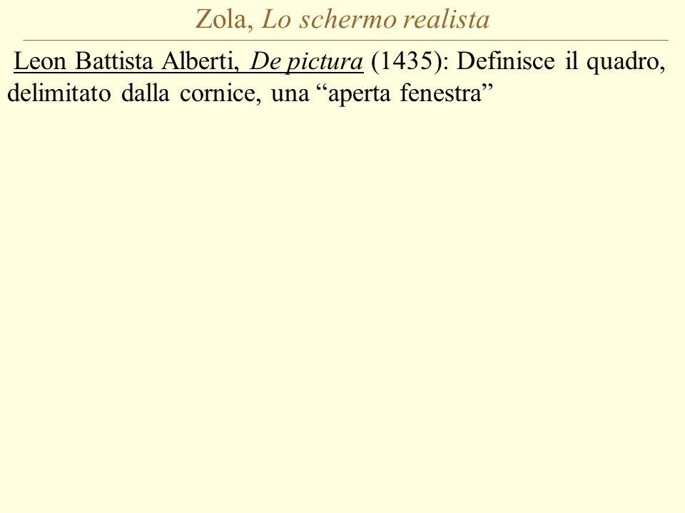 Zola, Lo schermo realista Leon Battista Alberti, De pictura (1435): Definisce il quadro, delimitato dalla cornice, una aperta fenestra