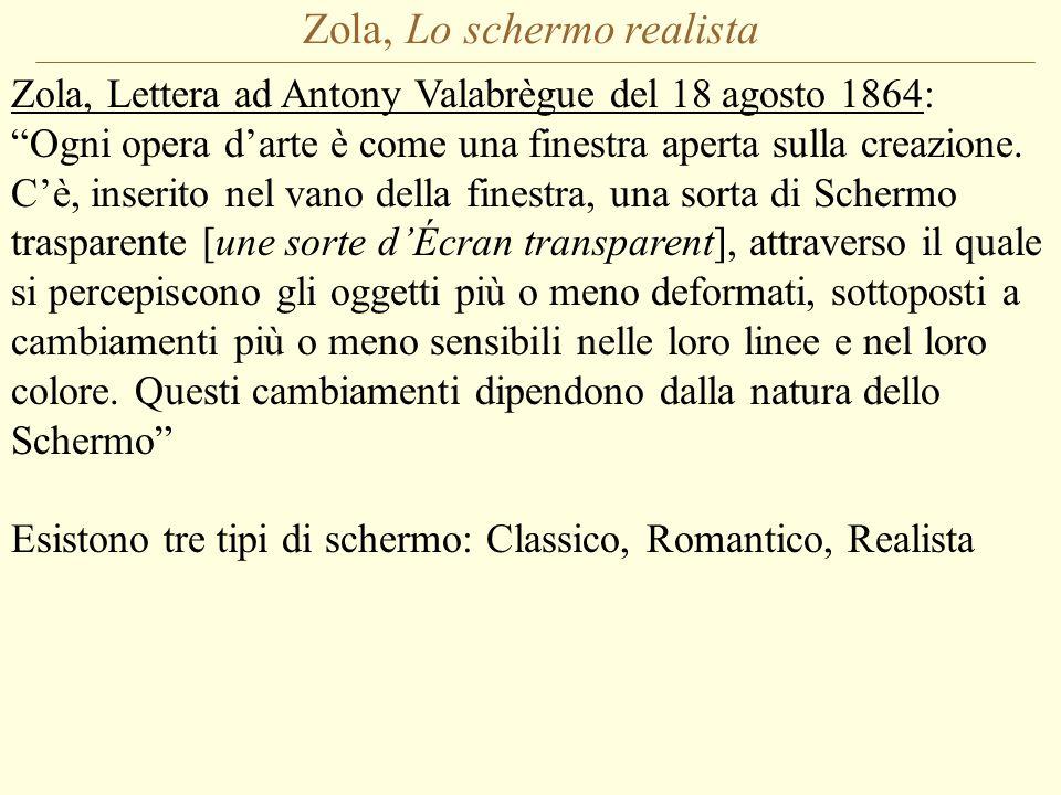 Zola, Lo schermo realista Zola, Lettera ad Antony Valabrègue del 18 agosto 1864: Ogni opera d'arte è come una finestra aperta sulla creazione.