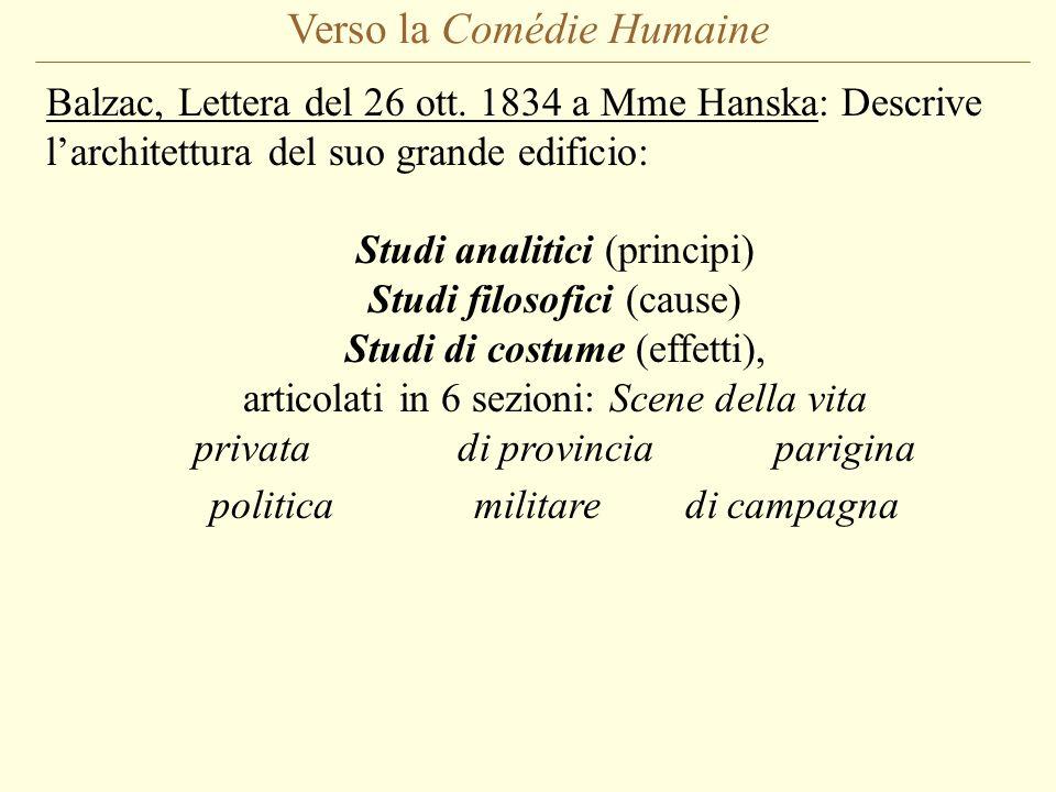Verso la Comédie Humaine Balzac, Lettera del 26 ott.