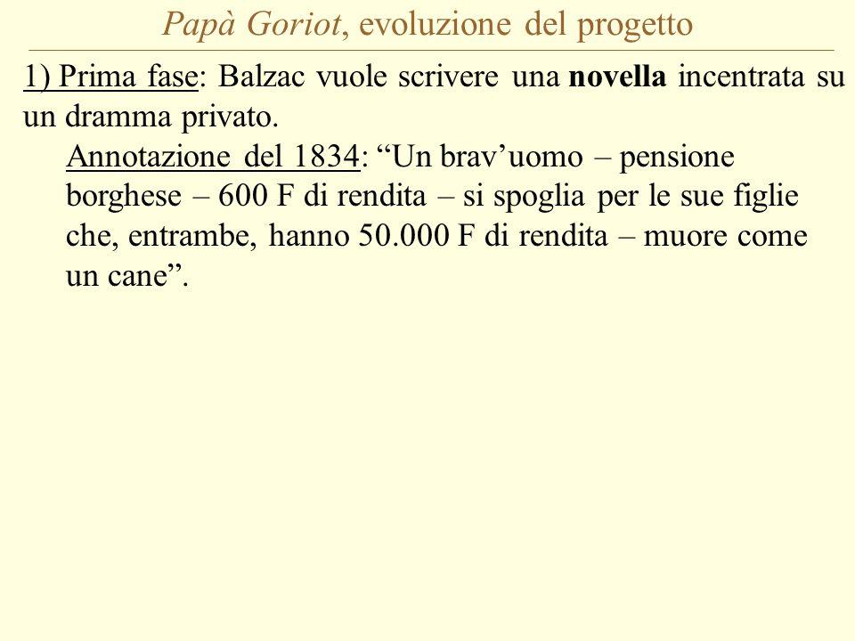 Papà Goriot, evoluzione del progetto 1) Prima fase: Balzac vuole scrivere una novella incentrata su un dramma privato.