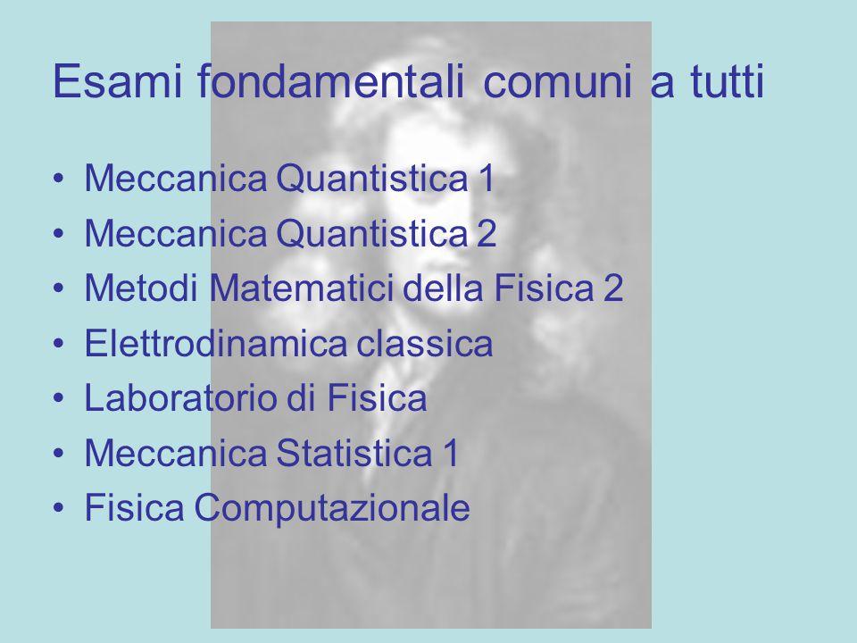 Esami fondamentali comuni a tutti Meccanica Quantistica 1 Meccanica Quantistica 2 Metodi Matematici della Fisica 2 Elettrodinamica classica Laboratorio di Fisica Meccanica Statistica 1 Fisica Computazionale