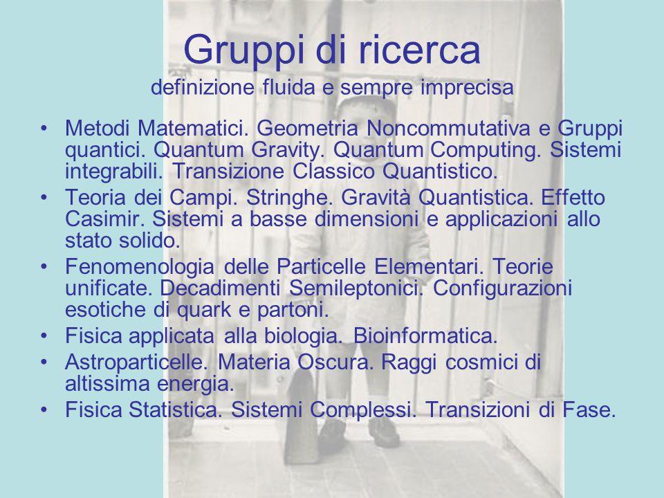 Gruppi di ricerca definizione fluida e sempre imprecisa Metodi Matematici.
