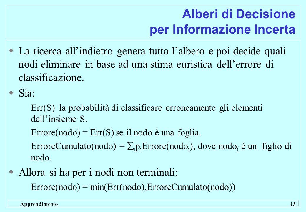 Apprendimento 13 Alberi di Decisione per Informazione Incerta  La ricerca all'indietro genera tutto l'albero e poi decide quali nodi eliminare in base ad una stima euristica dell'errore di classificazione.