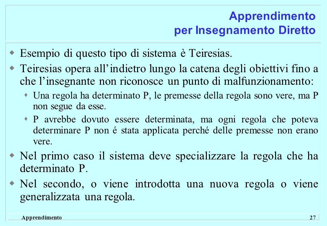 Apprendimento 27 Apprendimento per Insegnamento Diretto  Esempio di questo tipo di sistema è Teiresias.