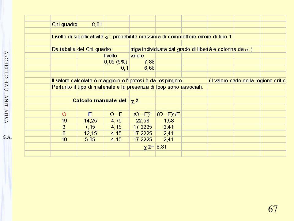 S.A. ARCHEOLOGIA QUANTITATIVA 67