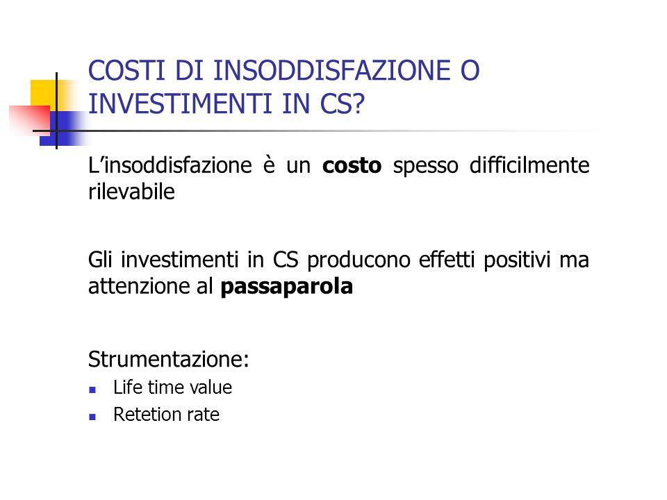 COSTI DI INSODDISFAZIONE O INVESTIMENTI IN CS? L'insoddisfazione è un costo spesso difficilmente rilevabile Gli investimenti in CS producono effetti p