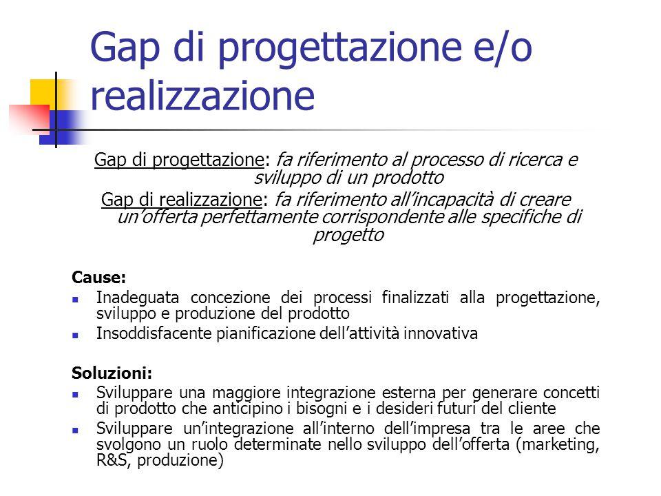 Gap di progettazione e/o realizzazione Gap di progettazione: fa riferimento al processo di ricerca e sviluppo di un prodotto Gap di realizzazione: fa