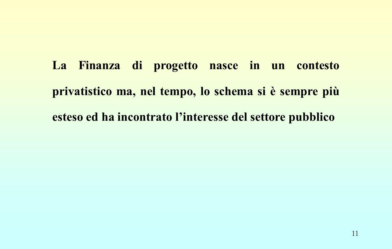 11 La Finanza di progetto nasce in un contesto privatistico ma, nel tempo, lo schema si è sempre più esteso ed ha incontrato l'interesse del settore pubblico