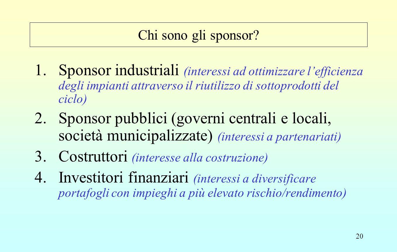 20 Chi sono gli sponsor? 1.Sponsor industriali (interessi ad ottimizzare l'efficienza degli impianti attraverso il riutilizzo di sottoprodotti del cic