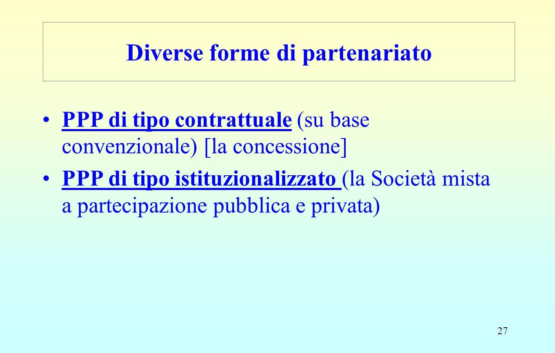 27 Diverse forme di partenariato PPP di tipo contrattuale (su base convenzionale) [la concessione] PPP di tipo istituzionalizzato (la Società mista a partecipazione pubblica e privata)