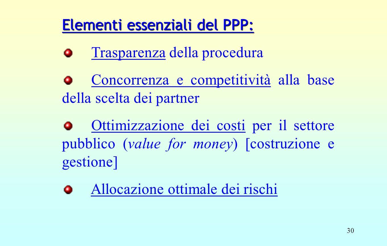 30 Elementi essenziali del PPP: Trasparenza della procedura Concorrenza e competitività alla base della scelta dei partner Ottimizzazione dei costi per il settore pubblico (value for money) [costruzione e gestione] Allocazione ottimale dei rischi