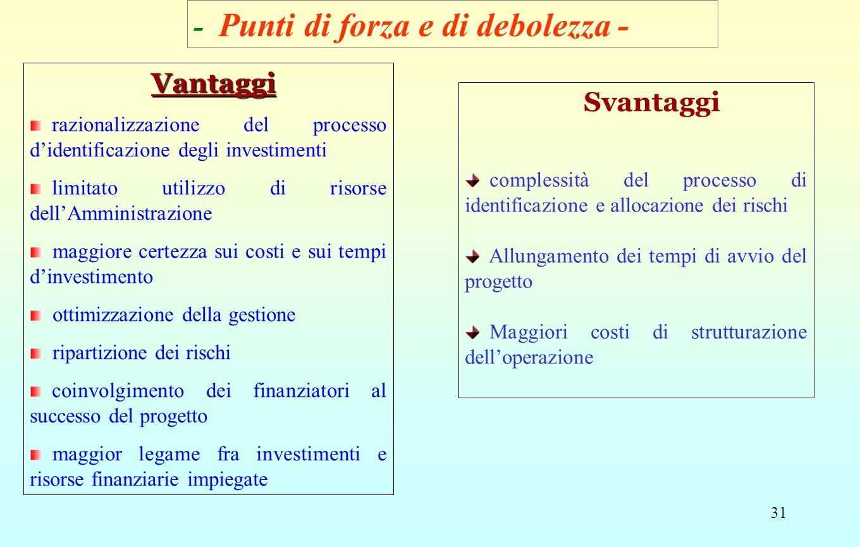 31 - Punti di forza e di debolezza - Vantaggi razionalizzazione del processo d'identificazione degli investimenti limitato utilizzo di risorse dell'Am