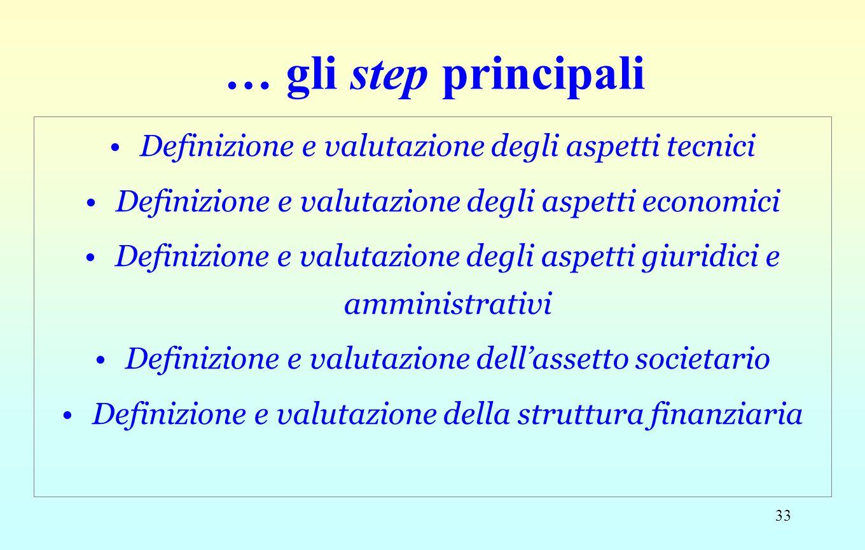 33 … gli step principali Definizione e valutazione degli aspetti tecnici Definizione e valutazione degli aspetti economici Definizione e valutazione d